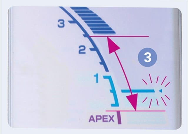 3 –  Adjustable reference point.
